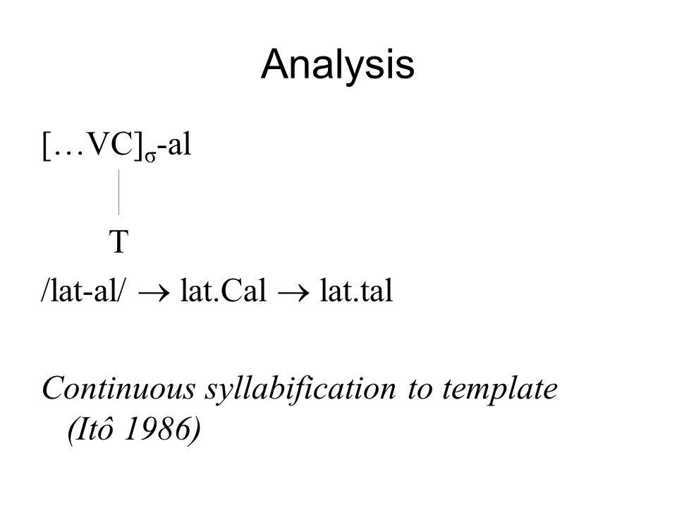 Analysis […VC]σ-al T /lat-al/  lat.Cal  lat.tal